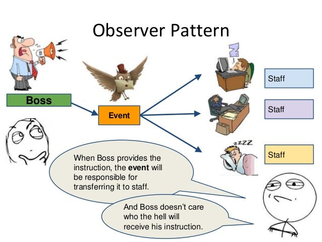 Observer Pattern Staff Staff Staff Event Boss When Boss provides the instruction, the event will be responsible for transf...