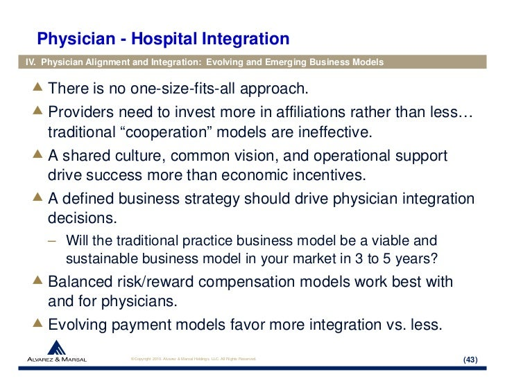 PPT - Hospital Physician Integration PowerPoint ...
