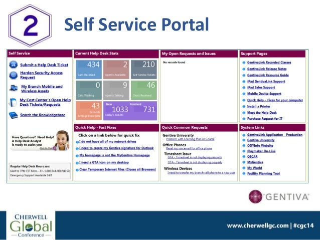 Help Desk Self Service Portal