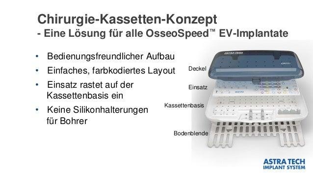 Chirurgie-Kassetten-Konzept - Eine Lösung für alle OsseoSpeed™ EV-Implantate • Bedienungsfreundlicher Aufbau • Einfaches, ...