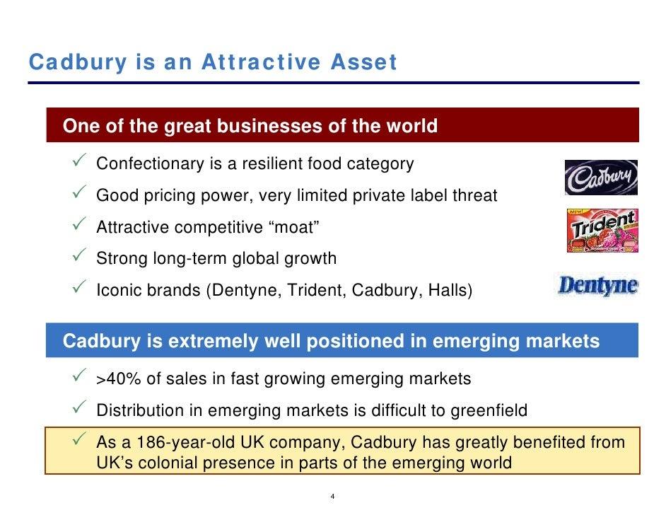 Long term attractiveness of kraft foods business portfolio