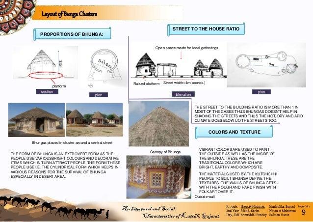Kutchh Bhunga Architecture