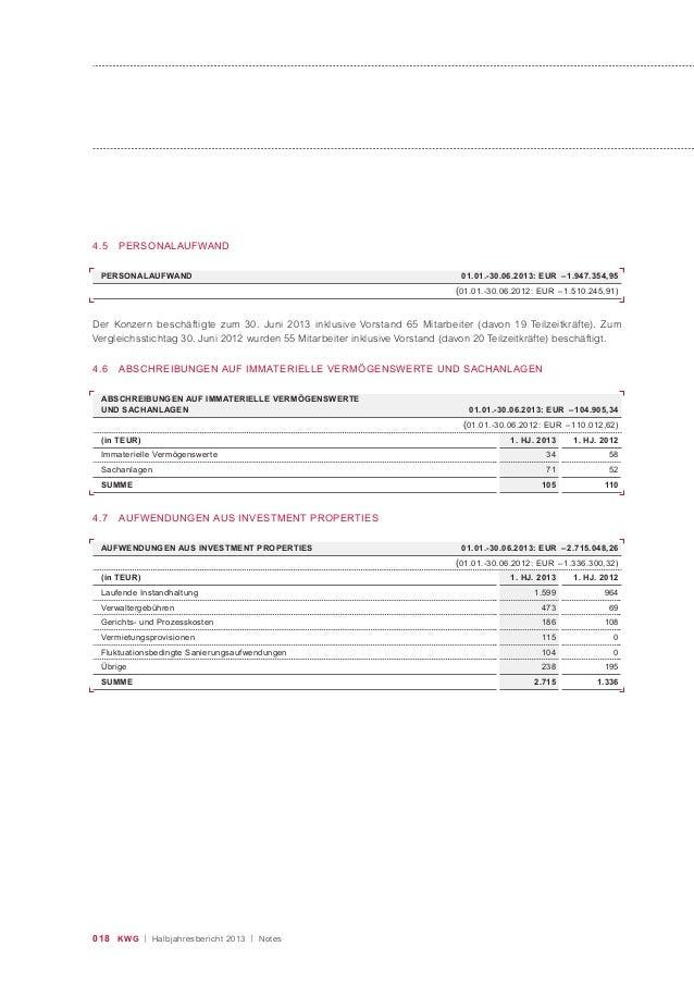018 KWG | Halbjahresbericht 2013 | Notes 4.5 PERSONALAUFWAND PERSONALAUFWAND 01.01.-30.06.2013: EUR – 1.947.354,95 (01.01....