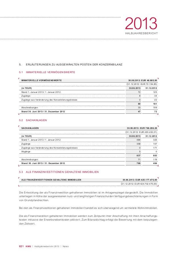 021 KWG | Halbjahresbericht 2013 | Notes 2013HALBJAHRESBERICHT 5. ERLÄUTERUNGEN ZU AUSGEWÄHLTEN POSTEN DER KONZERNBILANZ 5...