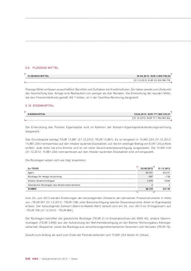 024 KWG | Halbjahresbericht 2013 | Notes (in TEUR) Agien Rücklage für Hedge Accounting Andere Gewinnrücklagen Gesetzliche ...