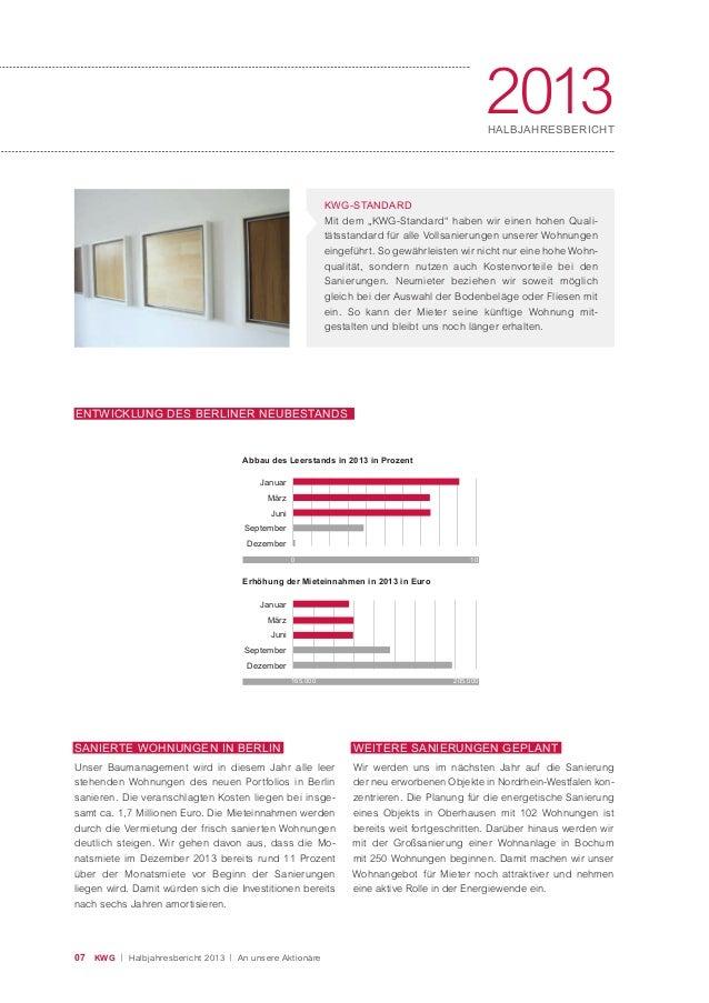 07 KWG | Halbjahresbericht 2013 | An unsere Aktionäre 2013HALBJAHRESBERICHT Abbau des Leerstands in 2013 in Prozent Januar...