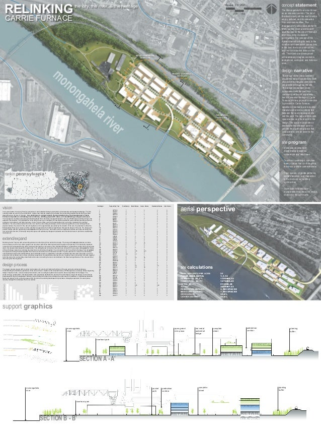 RELINKING  the city, the river, & the heritage  0  CARRIE FURNACE  RETAIL/ RESIDENTIAL MIXED-USE  mo  no  concept statemen...