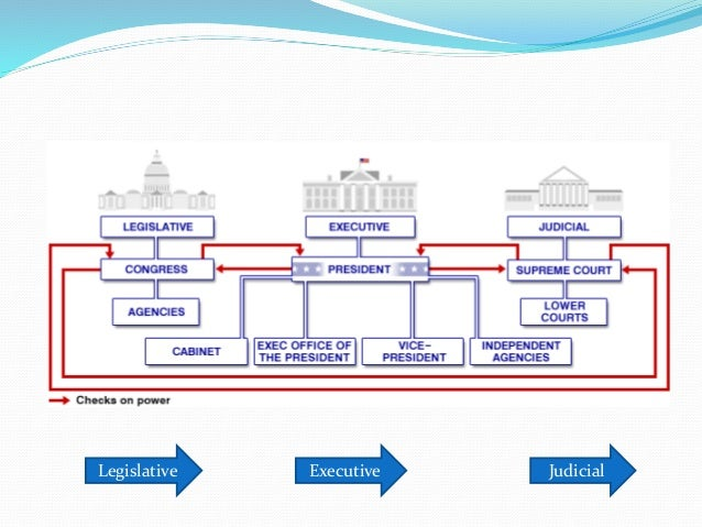 an overview of the american two party political system Updated at 11:53 am et there is a political crackup happening in america  there remain two major political parties in this country, but there.