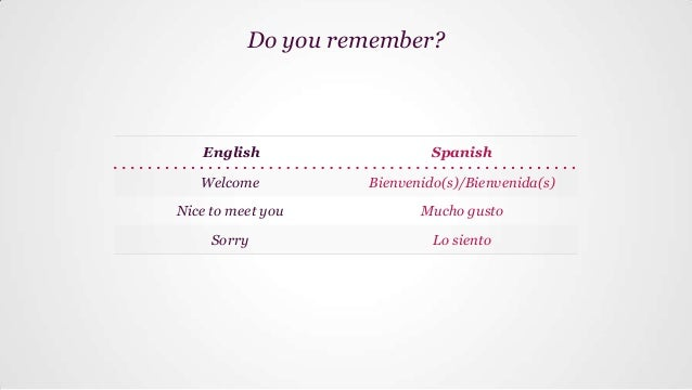 Basic spanish lesson 2 greetings say please sorry thank you et 21 m4hsunfo