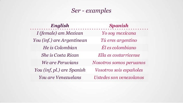 Basic Spanish | Lesson 4 | The to-be verb 'Ser' - Get your