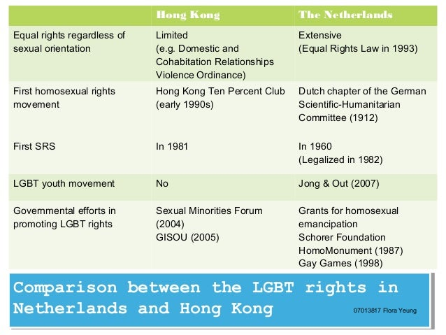 shouldnt homosexual marriage legalized in hong Online magazine of news, politics, technology, and culture combines humor and insight in thoughtful analyses of current events and political news.
