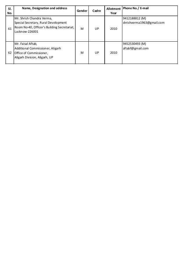 Final list 119th induction training programme final