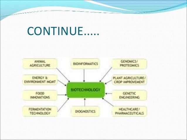 Scope Of Biotechnology By Rajesh Sahu