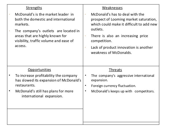 swot analysis of nandos Swot revenue and cost items promotional campaign quantitative analysis re-assessment of viability  nandos in australia began in 1991 in taurt hill for the.