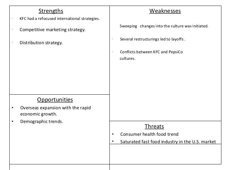 nandos strengths Looking for the newest kfc swot analysis for 2013 click here and find out about kfc's strengths, weaknesses, opportunities and threats.