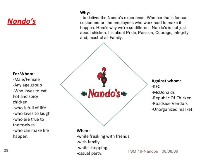kfc vs nandos marketing strategy Nando's despite stiff competition within the fast food market, nando's has  become one of the most popular and well-known restaurants in the.