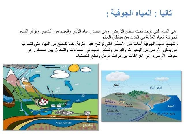 ماء ملوث بصدأ الحديد.