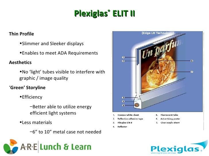 Plexiglas ®  ELIT II <ul><ul><li>Thin Profile </li></ul></ul><ul><ul><ul><li>Slimmer and Sleeker displays </li></ul></ul><...
