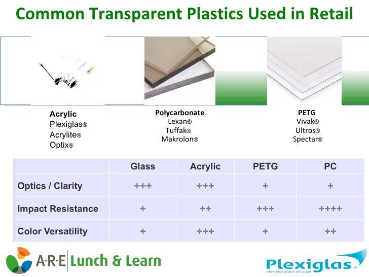 Common Transparent Plastics Used in Retail <ul><li>Acrylic </li></ul><ul><ul><li>Plexiglas ® </li></ul></ul><ul><ul><li>Ac...