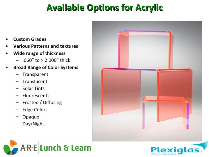 Available Options for Acrylic <ul><li>Custom Grades </li></ul><ul><li>Various Patterns and textures </li></ul><ul><li>Wide...