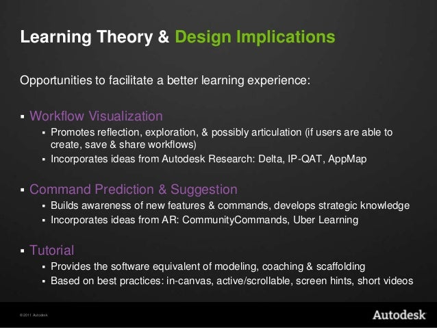 Learning Tool Conceptual Design