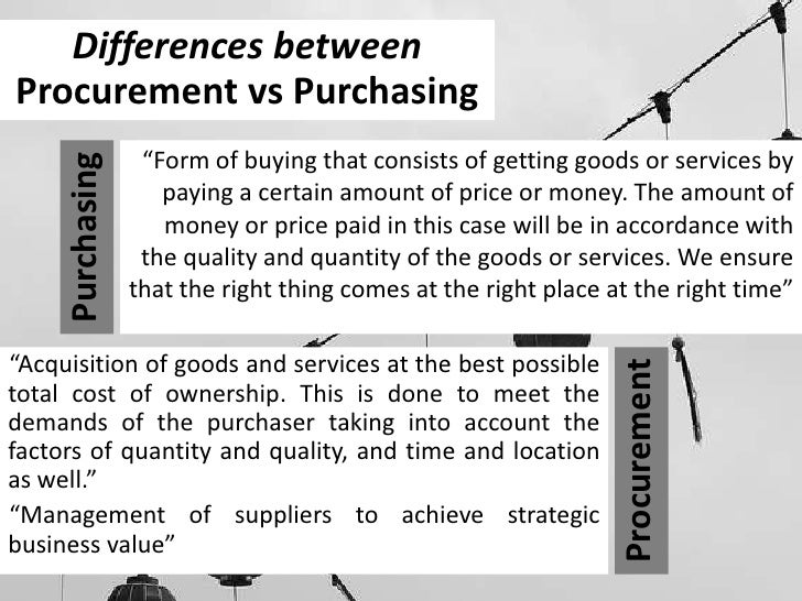 Purchasing And Procurement Strategy In Food Industry Marketing Essay