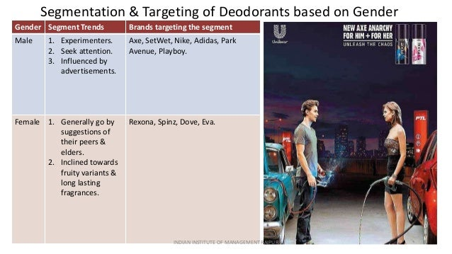 analysis of deodorant industry The report analyzes size, share, and trends of cosmetics industry opportunity analysis and industry of cosmetics including soap, deodorant.