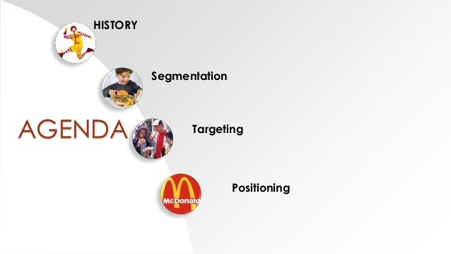 an analysis of the history of mcdonalds Mcdonald's's financial ratios grouped by activity, liquidity, solvency, and profitability valuation ratios such as p/e, p/bv, p/s.