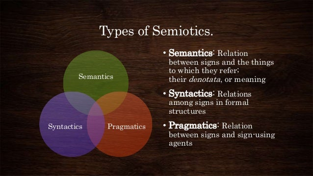 Formal study of pragmatics