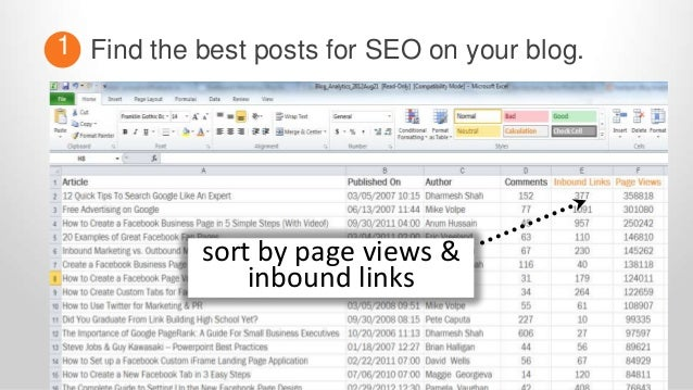 500%A post on the HubSpot blog that has at least 50 inbound links gets 500% more views, on average.