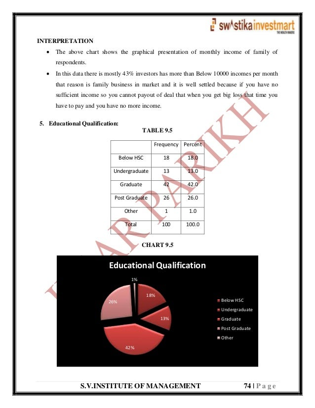 S.V.INSTITUTE OF MANAGEMENT 74   P a g e INTERPRETATION  The above chart shows the graphical presentation of monthly inco...
