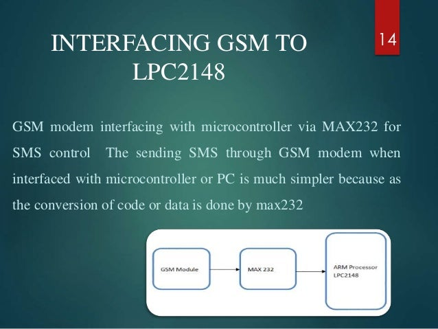 Devices And Control Eg Interfacing With Gsm Modem And Controlling