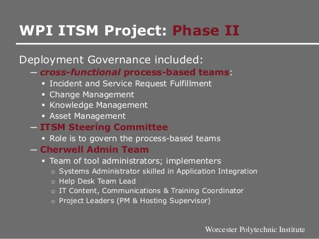 controlling the chaos with itsm governance