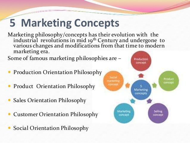 outline the various marketing orientations a Five marketing philosophies or orientations by kasi | marketing there are five different type of marketing concepts namely production concept, product concept, selling concept, marketing concept and societal marketing concept.