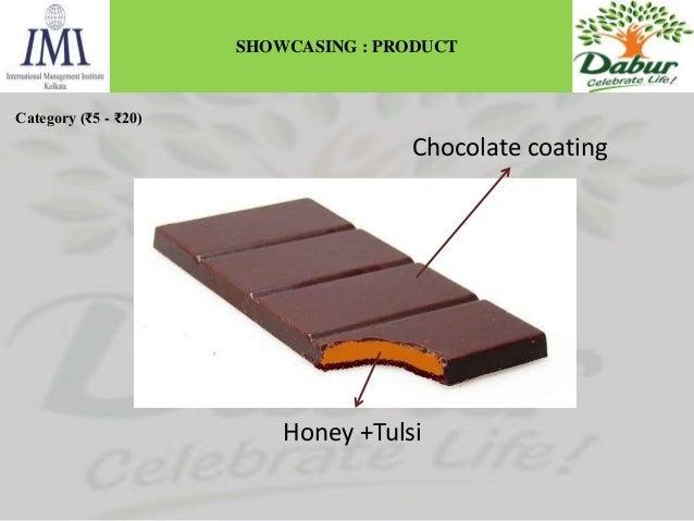 an analysis of communication mix of cadburry Presentation on marketing planningcadburychocolate.