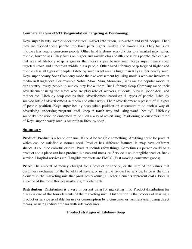 Term paper on marketing
