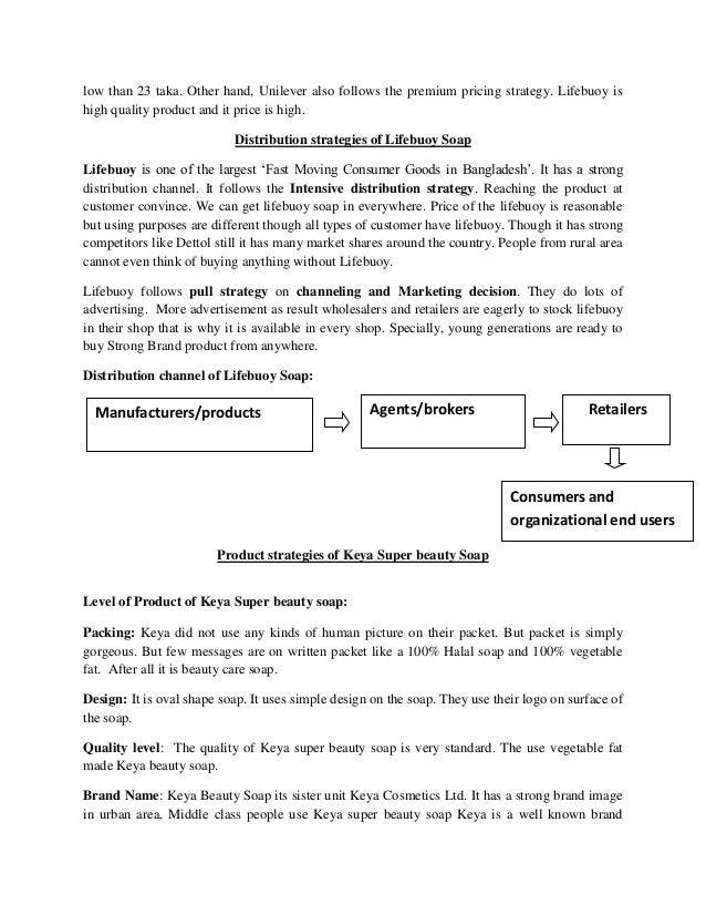 Term paper in marketing