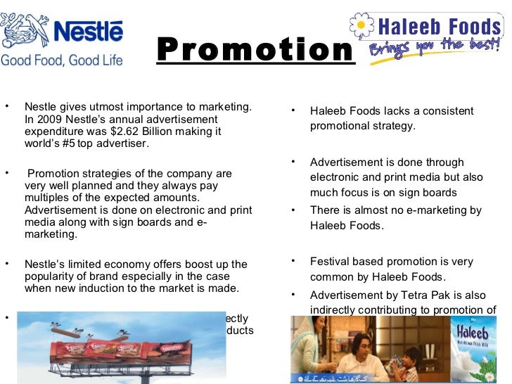 haleeb foods final A signing ceremony, cementing partnership between the distribution giant ibl and haleeb foods took place at ibl's karachi office speaking on this partnership, ceo.