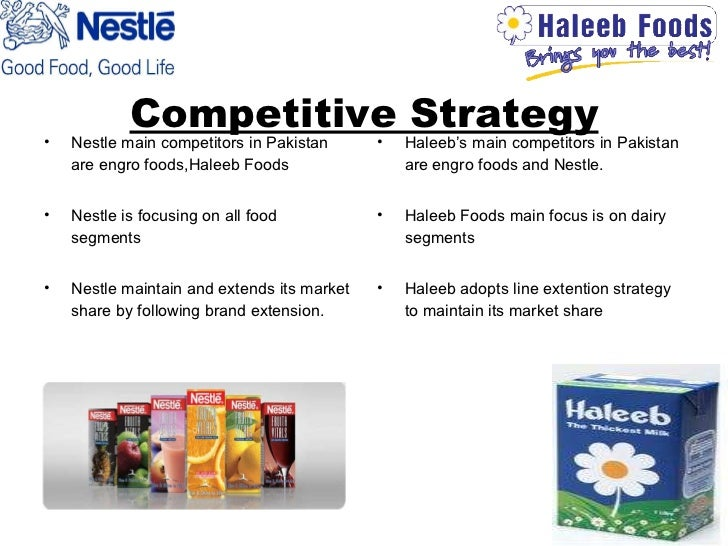 haleeb foods final About fauji foods fauji foods stands for a wholesome life health, energy and taste are our vital ingredients we have a national team of collectors, packers, processors, shippers fauji foods takes utmost care to manufacture and process these products in an environment friendly manner last updated: may 03, 2018.