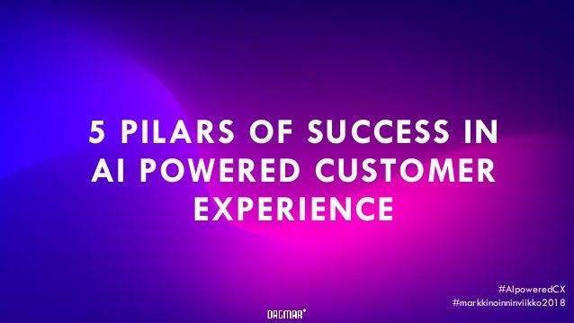 Copyright © Dagmar Oy 5 PILARS OF SUCCESS IN AI POWERED CUSTOMER EXPERIENCE #AIpoweredCX #markkinoinninviikko2018