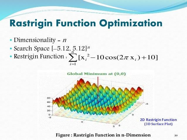 Function space  Wikipedia