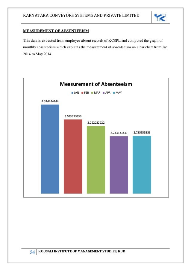 report on employee absenteeism Hr professionals are involved at every level of employee absenteeism they draft and administer sick leave policies and procedures, field calls from employees calling in sick, determine whether a doctor's note is required, send employees home who report to work with communicable illnesses, apply.