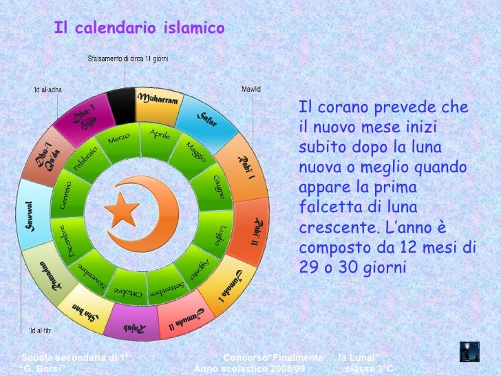 Il Calendario Islamico.Finalmente La Luna