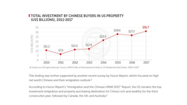 Overseas Buyers Haven't Disappeared: 10 Tips To Tap the Flow of Inter…