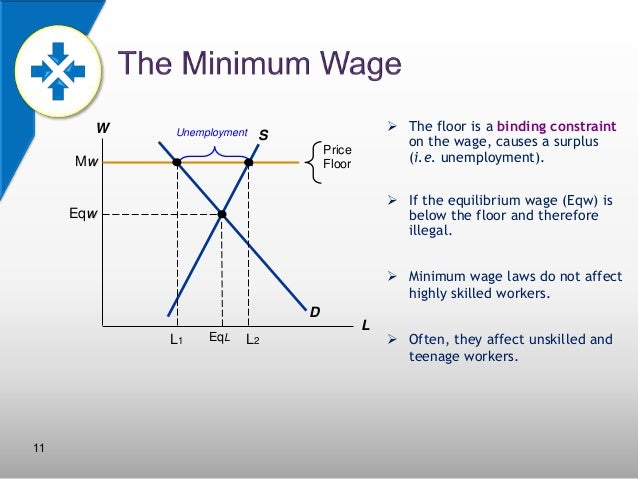 the benefits of the minimum wage laws It's hard to imagine that black unemployment was actually less than that of whites but that is the effect minimum wage laws can have5.