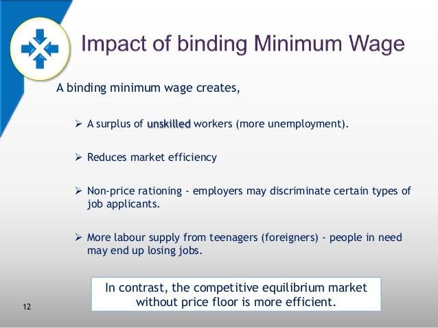 12. A Binding Minimum Wage Creates, ...