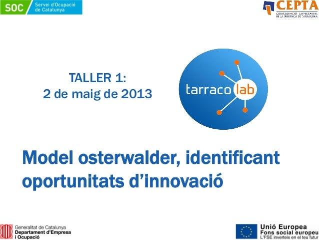 TALLER 1:2 de maig de 2013Model osterwalder, identificantoportunitats d'innovació