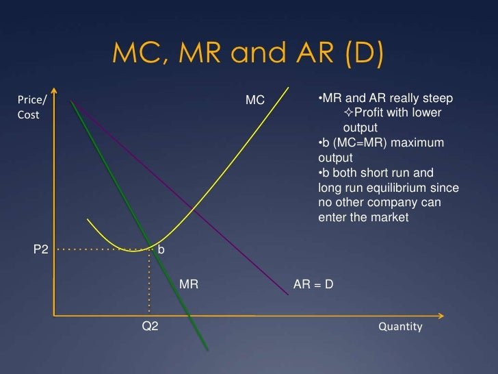mlb monopoly market structure Market structure is best defined as the organisational and other characteristics of a market  key summary on market structures  should the monopoly power of .