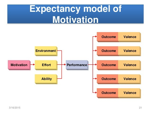 motivation theory and practice in companies Crucial to focus on what practices work best for particular company regardless   organization it also includes motivation theories and how they apply to.