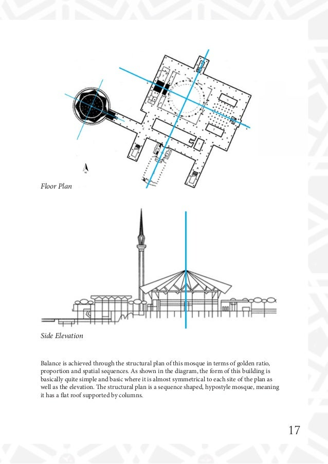 Finished Floor Elevation Definition : Report of national mosque kl